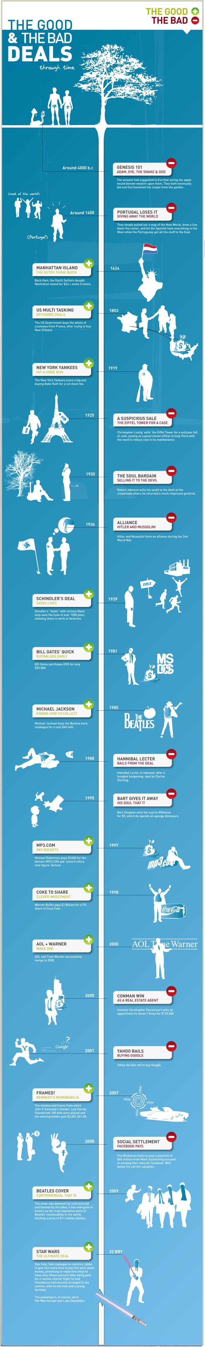 Infographic_Feb_V2